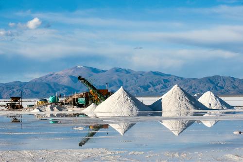 The Lithium Market | IBAT
